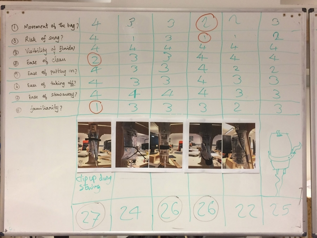 Whiteboards scoring the final prototypes of the IV fluid holders